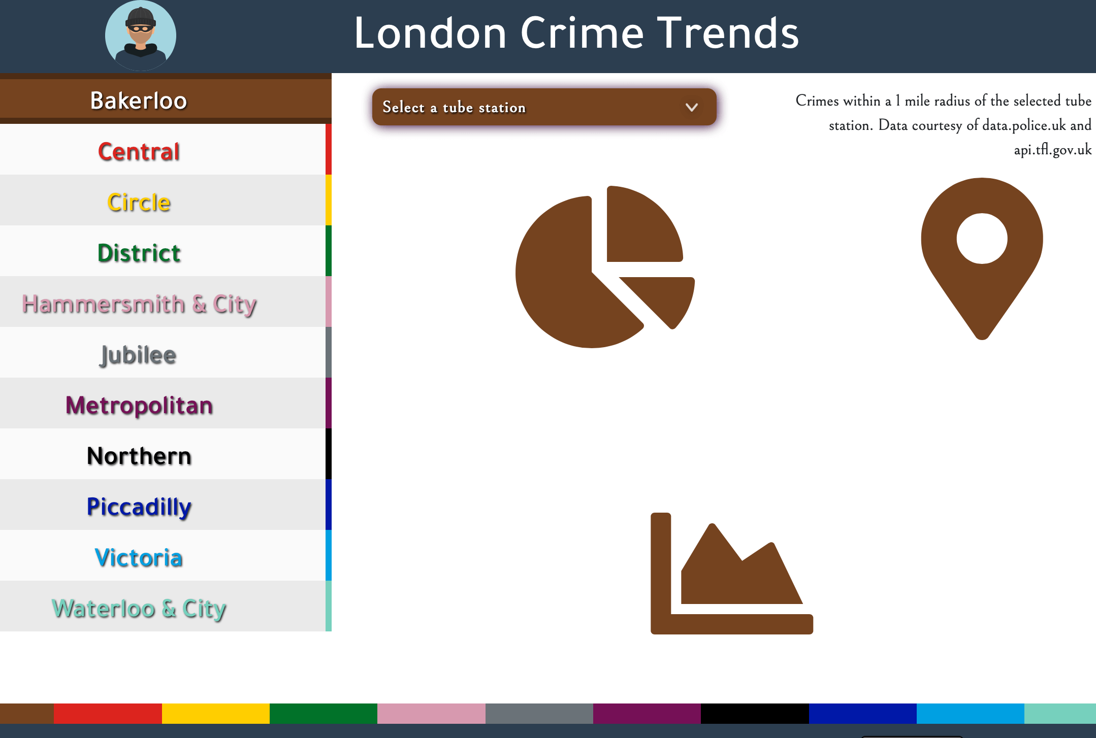 London Crime Trends